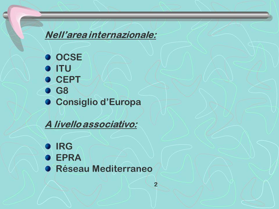 Nellarea internazionale: OCSE ITU CEPT G8 Consiglio dEuropa A livello associativo: IRG EPRA Réseau Mediterraneo 2