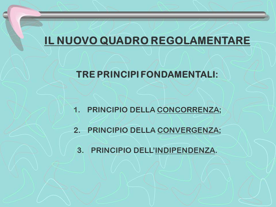 IL NUOVO QUADRO REGOLAMENTARE TRE PRINCIPI FONDAMENTALI: 1.PRINCIPIO DELLA CONCORRENZA; 2.PRINCIPIO DELLA CONVERGENZA; 3.PRINCIPIO DELLINDIPENDENZA.