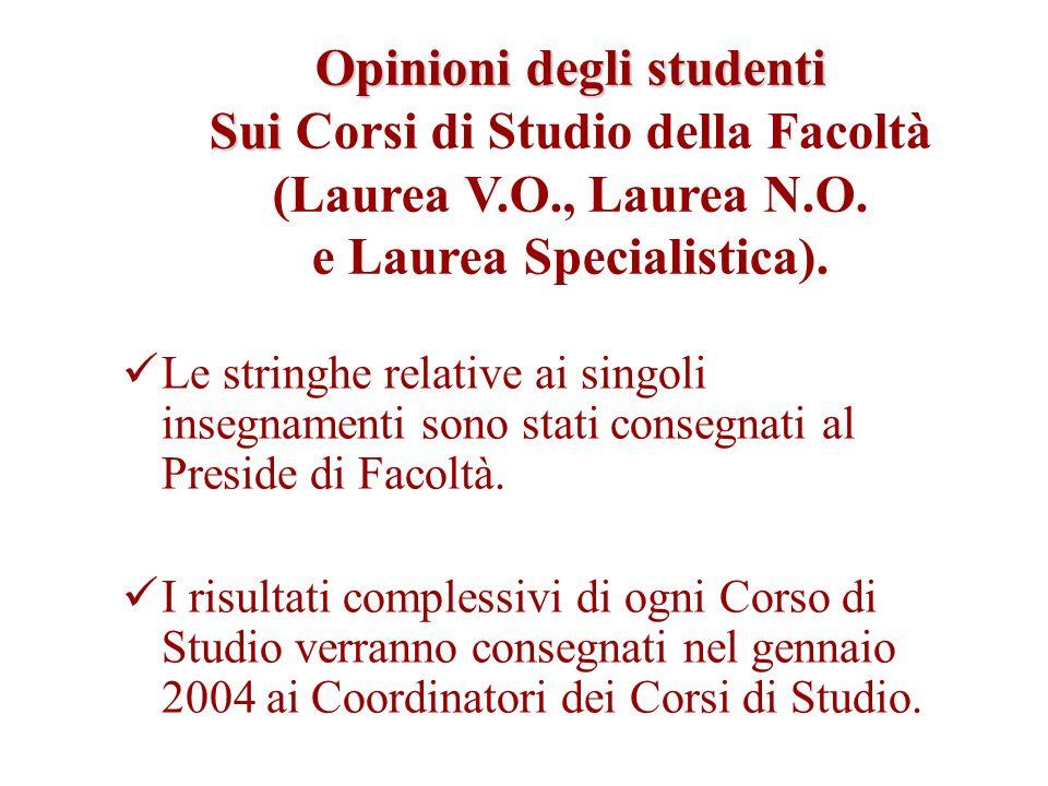 Opinioni degli studenti Sui Sui Corsi di Studio della Facoltà (Laurea V.O., Laurea N.O. e Laurea Specialistica). Le stringhe relative ai singoli inseg