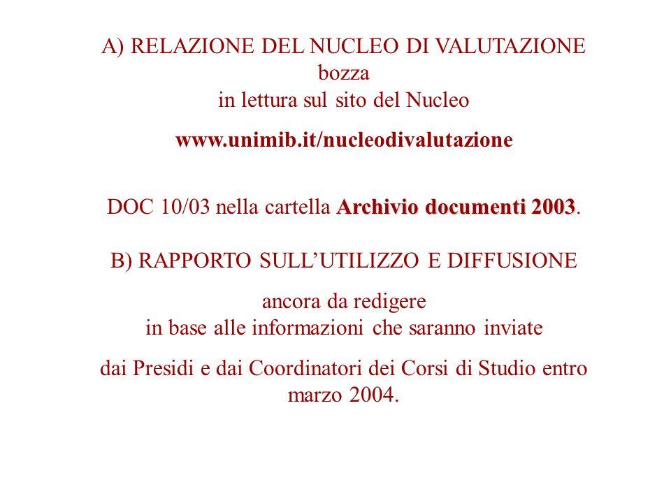 A) RELAZIONE DEL NUCLEO DI VALUTAZIONE bozza in lettura sul sito del Nucleo www.unimib.it/nucleodivalutazione Archivio documenti 2003 DOC 10/03 nella cartella Archivio documenti 2003.