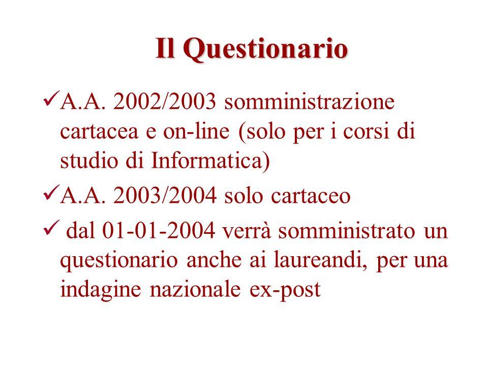Il Questionario A.A. 2002/2003 somministrazione cartacea e on-line (solo per i corsi di studio di Informatica) A.A. 2003/2004 solo cartaceo dal 01-01-