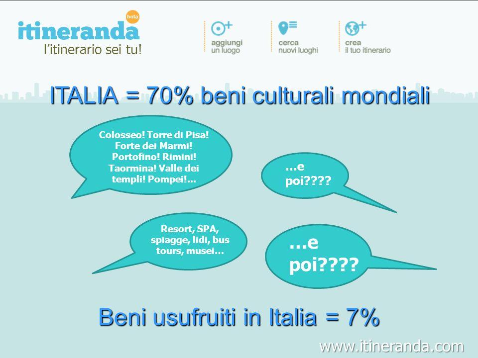 ITALIA = 70% beni culturali mondiali Beni usufruiti in Italia = 7% www.itineranda.com Colosseo! Torre di Pisa! Forte dei Marmi! Portofino! Rimini! Tao