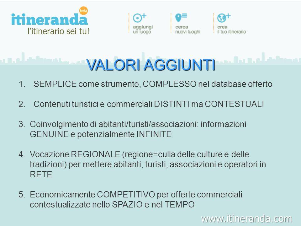 litinerario sei tu! www.itineranda.com VALORI AGGIUNTI 1.SEMPLICE come strumento, COMPLESSO nel database offerto 2.Contenuti turistici e commerciali D