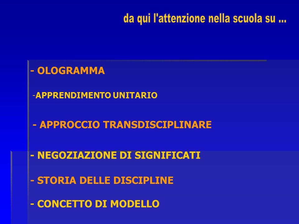 - OLOGRAMMA - APPROCCIO TRANSDISCIPLINARE - NEGOZIAZIONE DI SIGNIFICATI - STORIA DELLE DISCIPLINE - CONCETTO DI MODELLO -APPRENDIMENTO UNITARIO