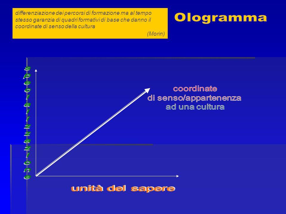 differenziazione dei percorsi di formazione ma al tempo stesso garanzia di quadri formativi di base che danno il coordinate di senso della cultura (Mo