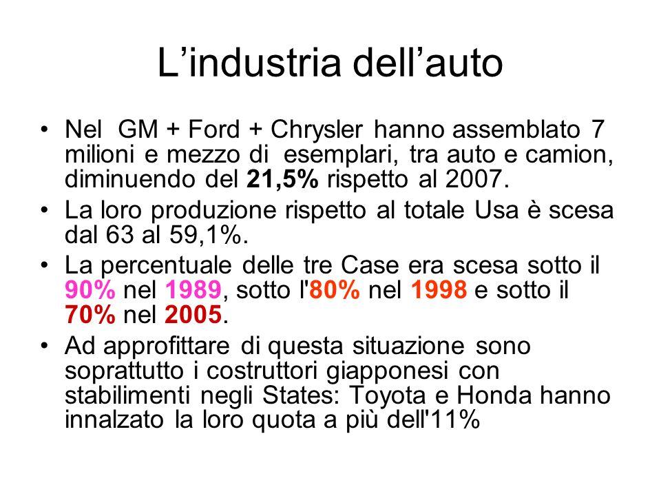 Lindustria dellauto Nel GM + Ford + Chrysler hanno assemblato 7 milioni e mezzo di esemplari, tra auto e camion, diminuendo del 21,5% rispetto al 2007.