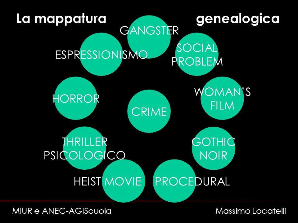 La mappatura genealogica MIUR e ANEC-AGIScuola Massimo Locatelli CRIME GANGSTERSOCIAL PROBLEM WOMANS FILM GOTHIC NOIR PROCEDURAL HEIST MOVIE THRILLER