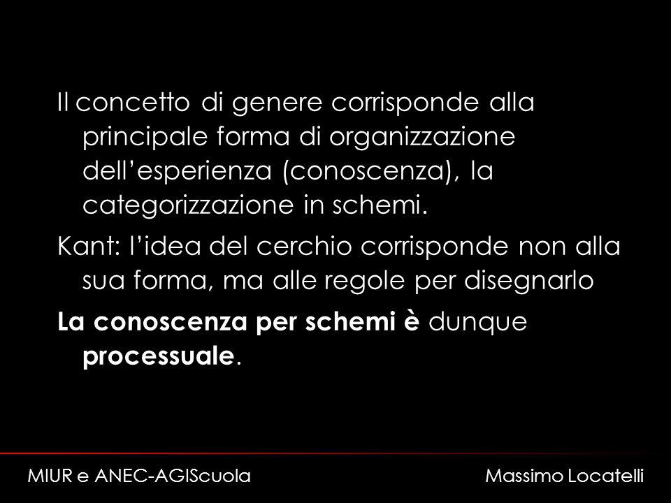 Il concetto di genere corrisponde alla principale forma di organizzazione dellesperienza (conoscenza), la categorizzazione in schemi.