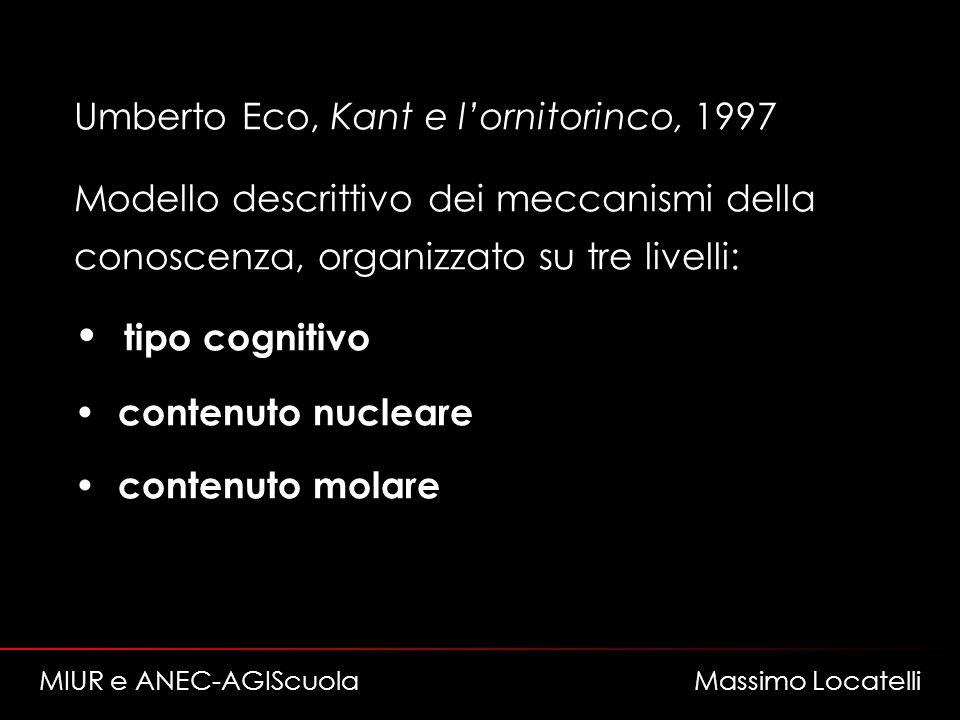 Umberto Eco, Kant e lornitorinco, 1997 Modello descrittivo dei meccanismi della conoscenza, organizzato su tre livelli: tipo cognitivo contenuto nucle