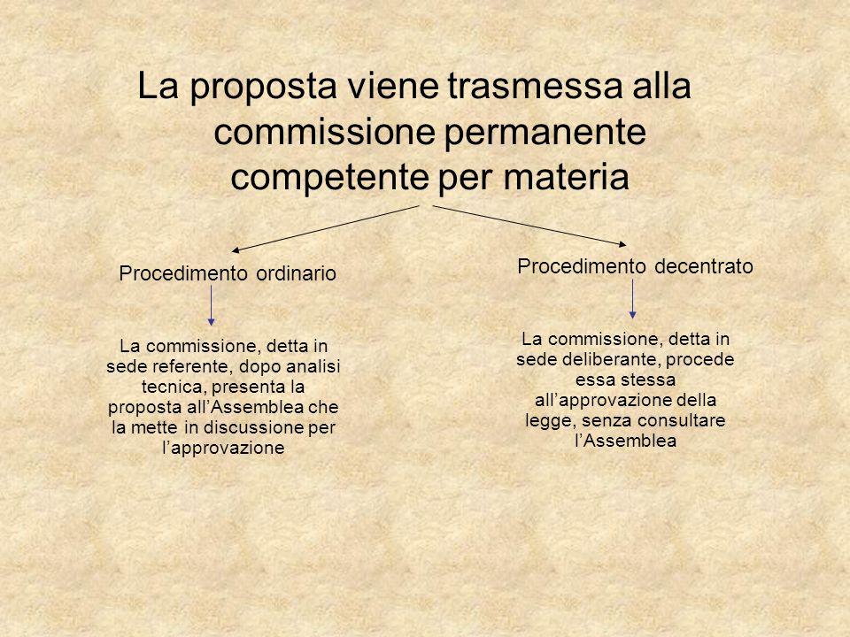 Procedimento decentrato La commissione, detta in sede deliberante, dopo lanalisi tecnica, la mette in discussione per lapprovazione, senza consultare lAssemblea.