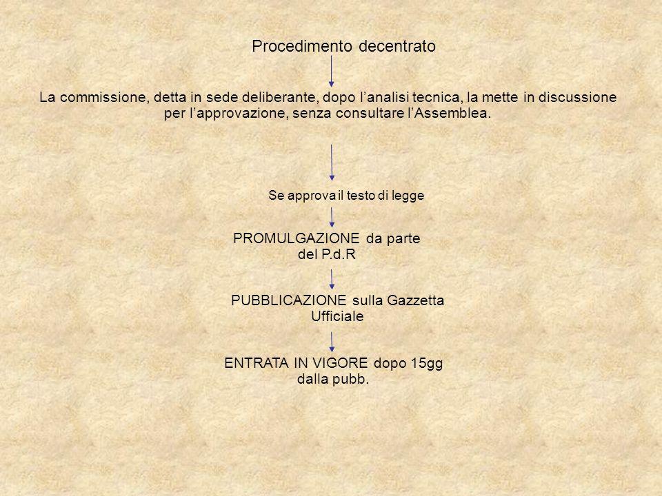 Procedimento ordinario La commissione, detta in sede referente, dopo analisi tecnica, presenta la proposta allAssemblea che la mette in discussione per lapprovazione Esame da parte della 1ª Camera ed approvazione Esame da parte della 2ª Camera Se approva il testo di leggeSe lo modifica con emendamenti PROMULGAZIONE da parte del P.d.R PUBBLICAZIONE sulla Gazzetta Ufficiale ENTRATA IN VIGORE dopo 15gg dalla pubb.