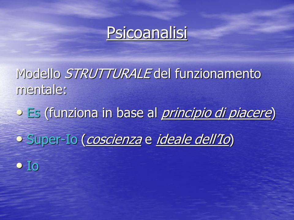 Psicoanalisi Modello STRUTTURALE del funzionamento mentale: Es (funziona in base al principio di piacere) Es (funziona in base al principio di piacere) Super-Io (coscienza e ideale dellIo) Super-Io (coscienza e ideale dellIo) Io Io