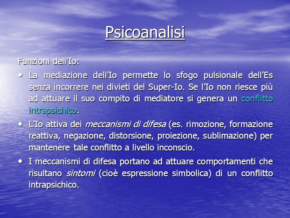 Psicoanalisi Funzioni dellIo: La mediazione dellIo permette lo sfogo pulsionale dellEs senza incorrere nei divieti del Super-Io. Se lIo non riesce più