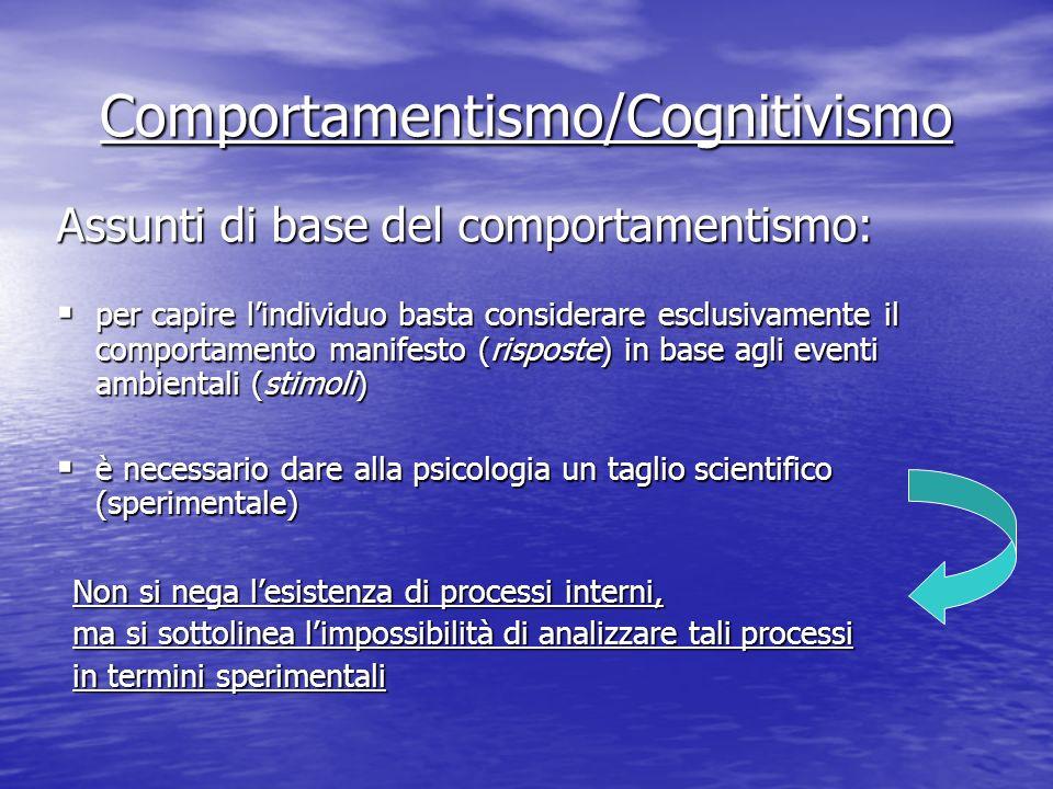 Comportamentismo/Cognitivismo Assunti di base del comportamentismo: per capire lindividuo basta considerare esclusivamente il comportamento manifesto