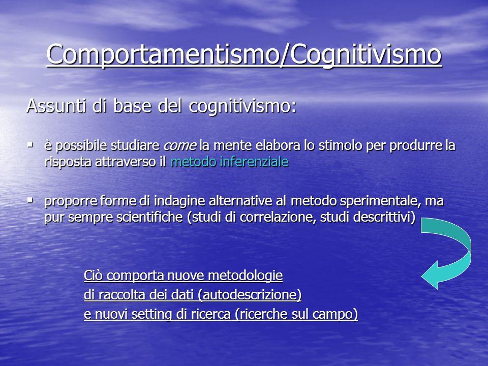 Comportamentismo/Cognitivismo Assunti di base del cognitivismo: è possibile studiare come la mente elabora lo stimolo per produrre la risposta attrave