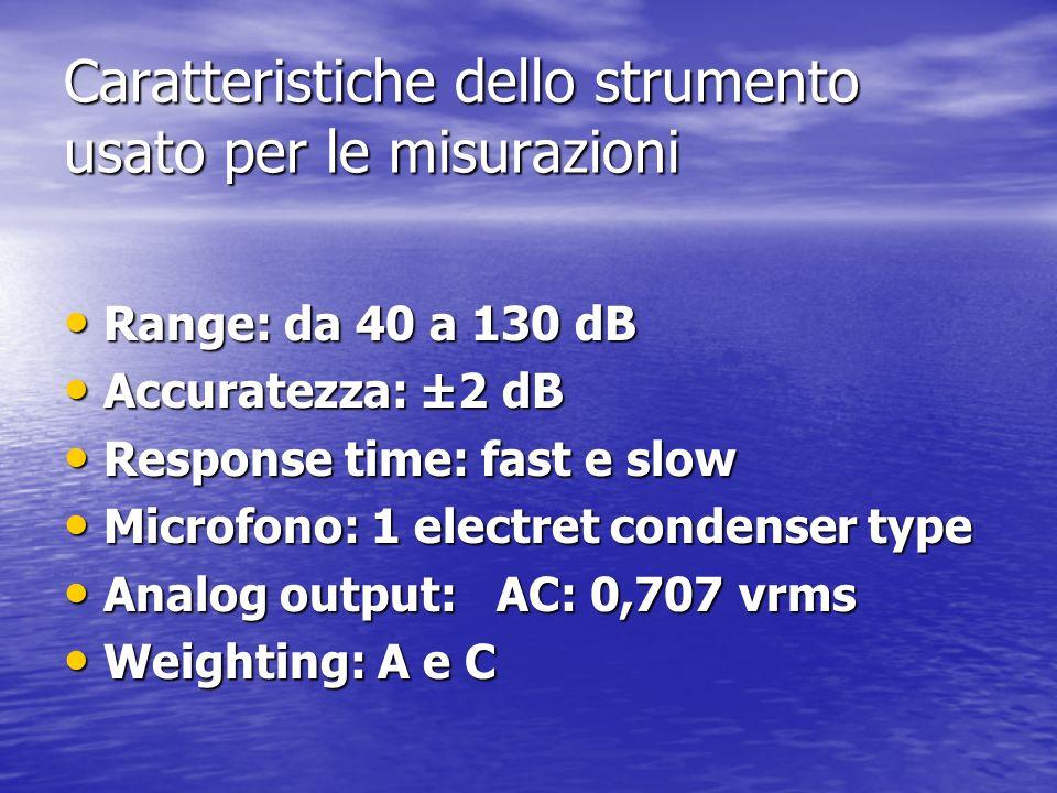 Caratteristiche dello strumento usato per le misurazioni Range: da 40 a 130 dB Accuratezza: ±2 dB Response time: fast e slow Microfono: 1 electret con