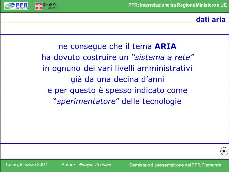 Torino, 6 marzo 2007 Autore : Giorgio Arduino Seminario di presentazione del PFR Piemonte PFR: interrelazione tra Regione Ministero e UE 11 dati aria