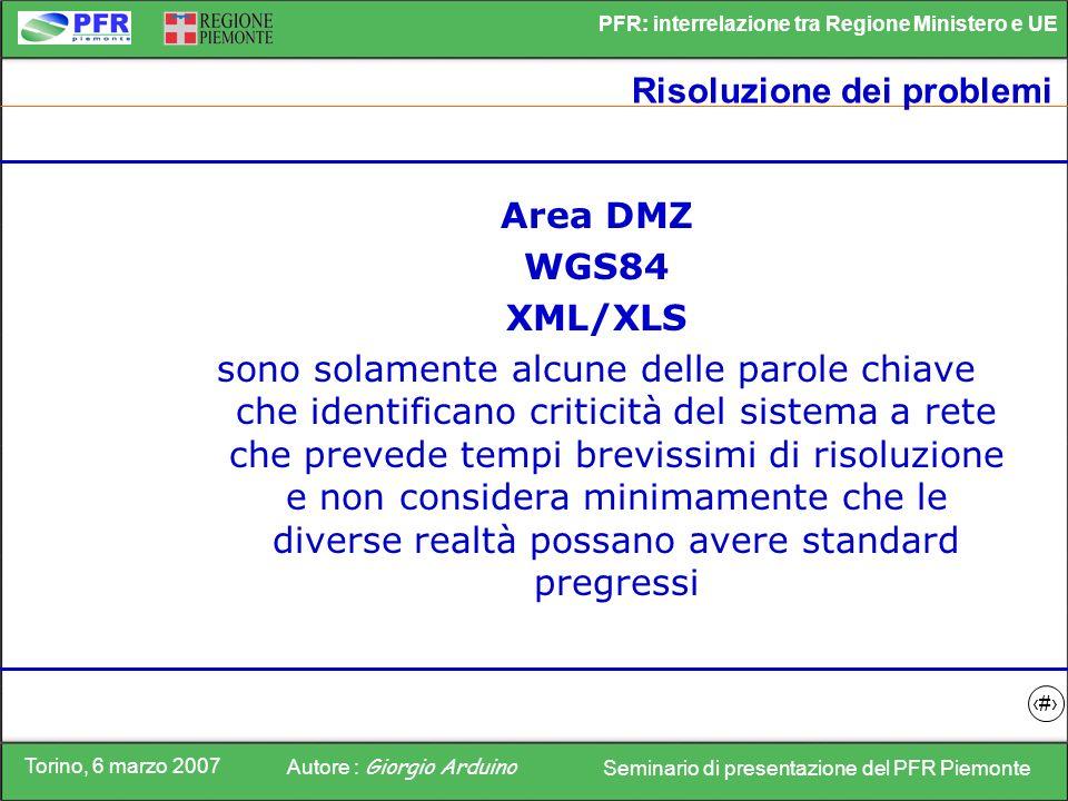 Torino, 6 marzo 2007 Autore : Giorgio Arduino Seminario di presentazione del PFR Piemonte PFR: interrelazione tra Regione Ministero e UE 15 Risoluzion