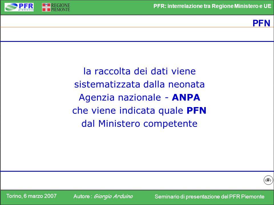 Torino, 6 marzo 2007 Autore : Giorgio Arduino Seminario di presentazione del PFR Piemonte PFR: interrelazione tra Regione Ministero e UE 7 PFN la racc