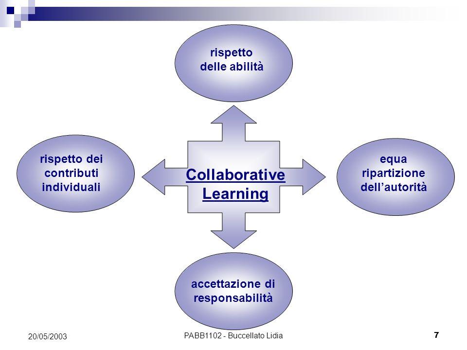 PABB1102 - Buccellato Lidia8 20/05/2003 fattori determinanti il successo competenza del gruppo creazione e manipolazione di spazi condivisi obiettivo condiviso e compreso mutuo rispetto e fiducia reciproca