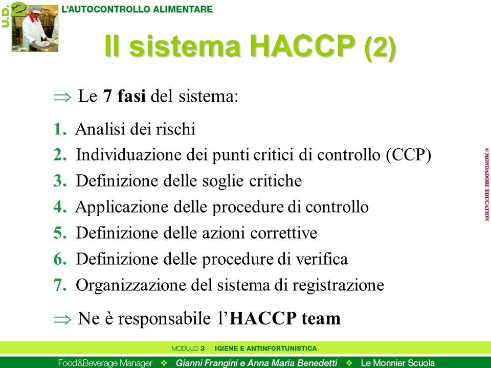 Le 7 fasi del sistema: 1. Analisi dei rischi 2. Individuazione dei punti critici di controllo (CCP) 3. Definizione delle soglie critiche 4. Applicazio