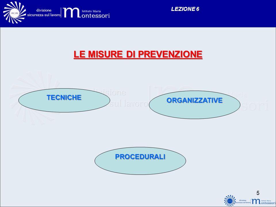 LEZIONE 6 LE MISURE DI PREVENZIONE TECNICHE ORGANIZZATIVE PROCEDURALI 5