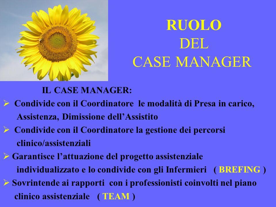 RUOLO DEL CASE MANAGER IL CASE MANAGER: Condivide con il Coordinatore le modalità di Presa in carico, Assistenza, Dimissione dellAssistito Condivide c