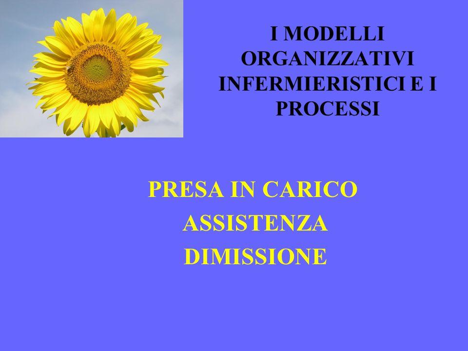 I MODELLI ORGANIZZATIVI INFERMIERISTICI E I PROCESSI PRESA IN CARICO ASSISTENZA DIMISSIONE