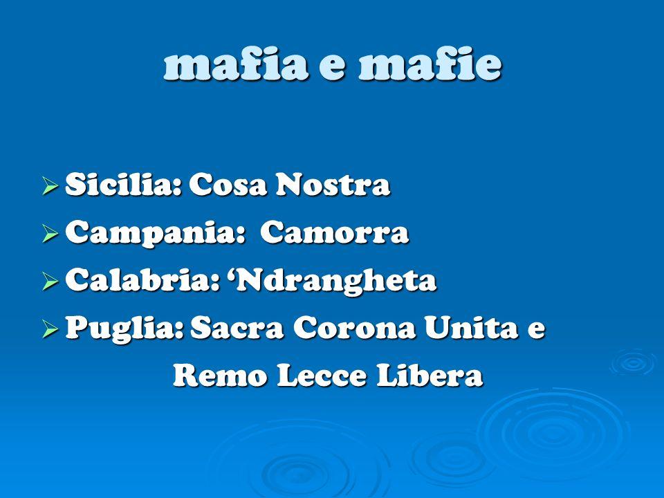 mafia e mafie Sicilia: Cosa Nostra Sicilia: Cosa Nostra Campania: Camorra Campania: Camorra Calabria: Ndrangheta Calabria: Ndrangheta Puglia: Sacra Co