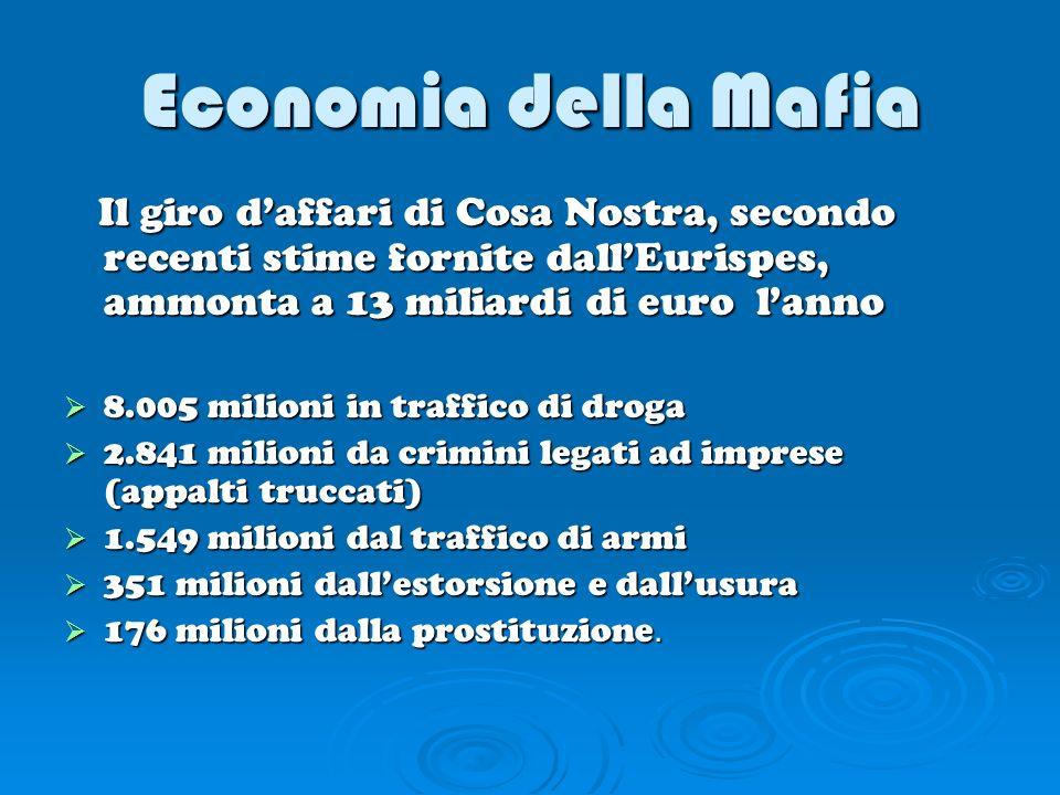 Economia della Mafia Il giro daffari di Cosa Nostra, secondo recenti stime fornite dallEurispes, ammonta a 13 miliardi di euro lanno Il giro daffari d