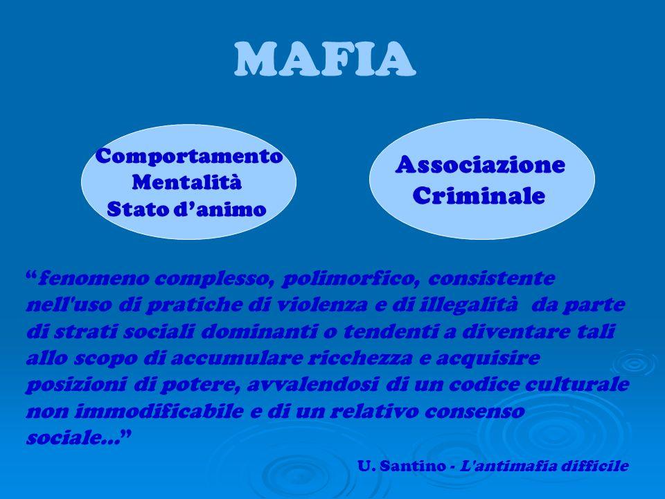 Comportamento Mentalità Stato danimo Associazione Criminale MAFIA fenomeno complesso, polimorfico, consistente nell'uso di pratiche di violenza e di i
