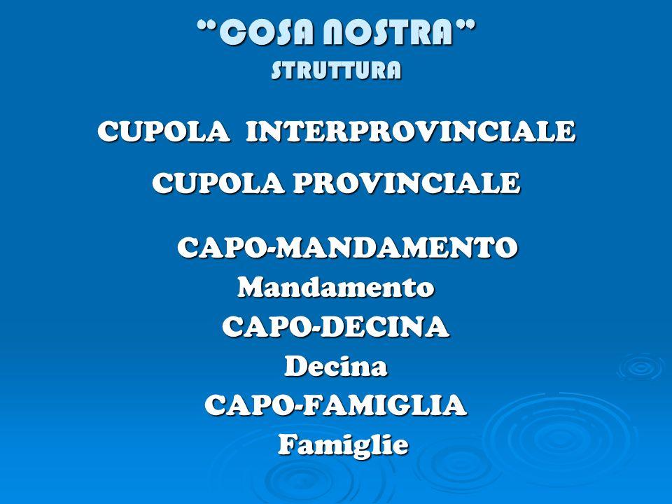 COSA NOSTRA STRUTTURA CUPOLA INTERPROVINCIALE CUPOLA PROVINCIALE CAPO-MANDAMENTO CAPO-MANDAMENTOMandamentoCAPO-DECINADecinaCAPO-FAMIGLIA Famiglie Fami