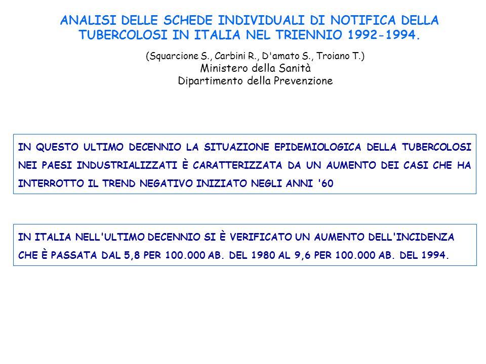 ANALISI DELLE SCHEDE INDIVIDUALI DI NOTIFICA DELLA TUBERCOLOSI IN ITALIA NEL TRIENNIO 1992-1994. (Squarcione S., Carbini R., D'amato S., Troiano T.) M
