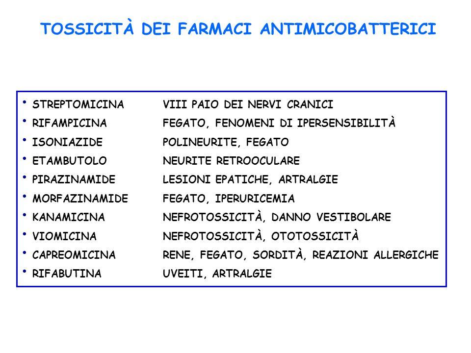 TOSSICITÀ DEI FARMACI ANTIMICOBATTERICI STREPTOMICINAVIII PAIO DEI NERVI CRANICI RIFAMPICINAFEGATO, FENOMENI DI IPERSENSIBILITÀ ISONIAZIDEPOLINEURITE,