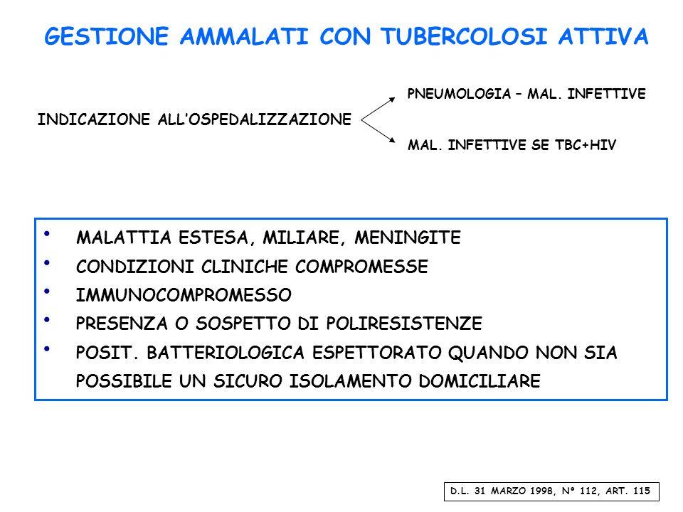 GESTIONE AMMALATI CON TUBERCOLOSI ATTIVA D.L. 31 MARZO 1998, N° 112, ART. 115 INDICAZIONE ALLOSPEDALIZZAZIONE MALATTIA ESTESA, MILIARE, MENINGITE COND
