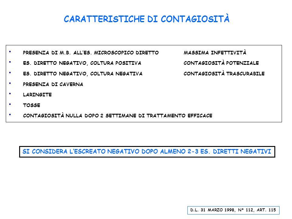 CARATTERISTICHE DI CONTAGIOSITÀ PRESENZA DI M.B.ALLES.