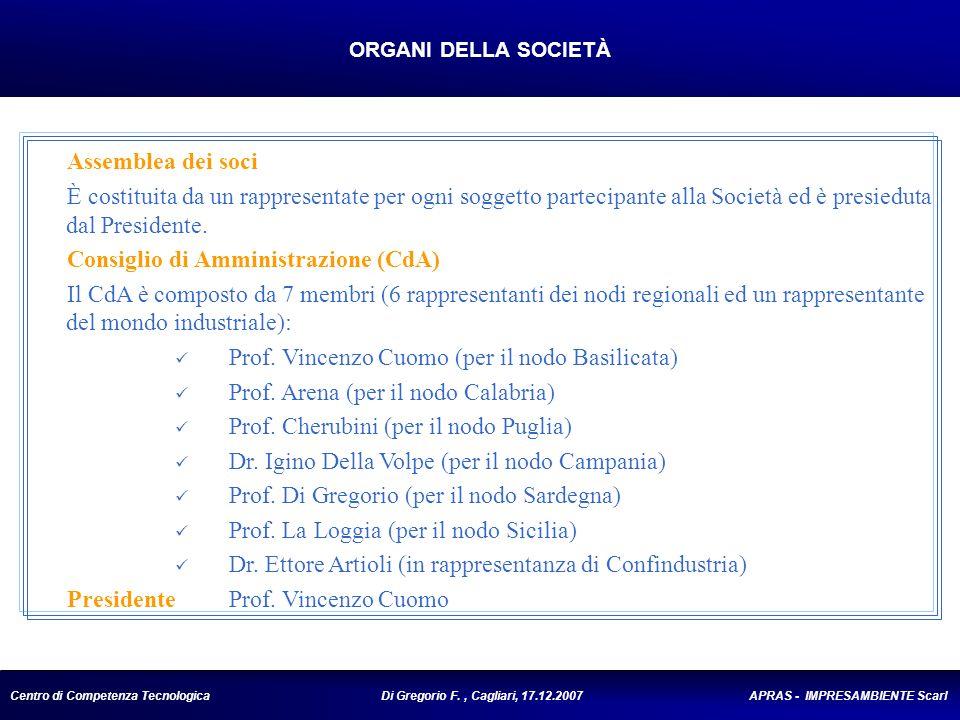 Centro di Competenza Tecnologica Di Gregorio F., Cagliari, 17.12.2007 APRAS - IMPRESAMBIENTE Scarl Assemblea dei soci È costituita da un rappresentate per ogni soggetto partecipante alla Società ed è presieduta dal Presidente.
