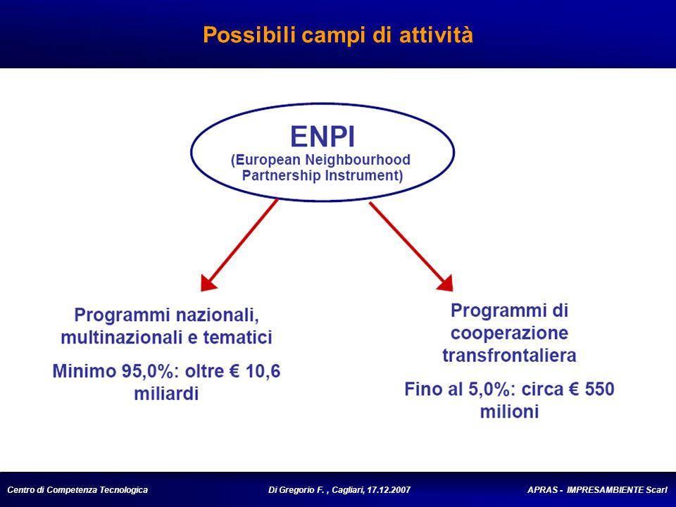 Centro di Competenza Tecnologica Di Gregorio F., Cagliari, 17.12.2007 APRAS - IMPRESAMBIENTE Scarl Possibili campi di attività