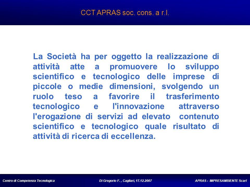 Centro di Competenza Tecnologica Di Gregorio F., Cagliari, 17.12.2007 APRAS - IMPRESAMBIENTE Scarl SOCIETÀ IMPRESAMBIENTE Quota di capitale pubblico (%) Quota di capitale privato (%) 64,5635,44 Quota di capitale Grande Impresa (%) Quota di capitale PMI (%) 7,4827,96 Ripartizione del capitale sociale fra i Nodi Quota Posseduta () Quota Posseduta (%) Nodo Basilicata39.629,0026,42 Nodo Calabria29.764,0019,84 Nodo Campania22.499,0015,00 Nodo Puglia22.342,0014,89 Nodo Sardegna18.470,0012,31 Nodo Sicilia17.296,0011,53 totale150000,00100,00