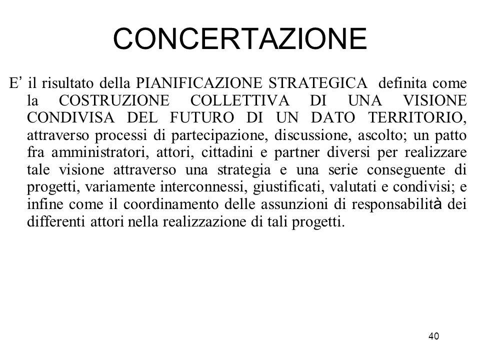 40 CONCERTAZIONE E il risultato della PIANIFICAZIONE STRATEGICA definita come la COSTRUZIONE COLLETTIVA DI UNA VISIONE CONDIVISA DEL FUTURO DI UN DATO