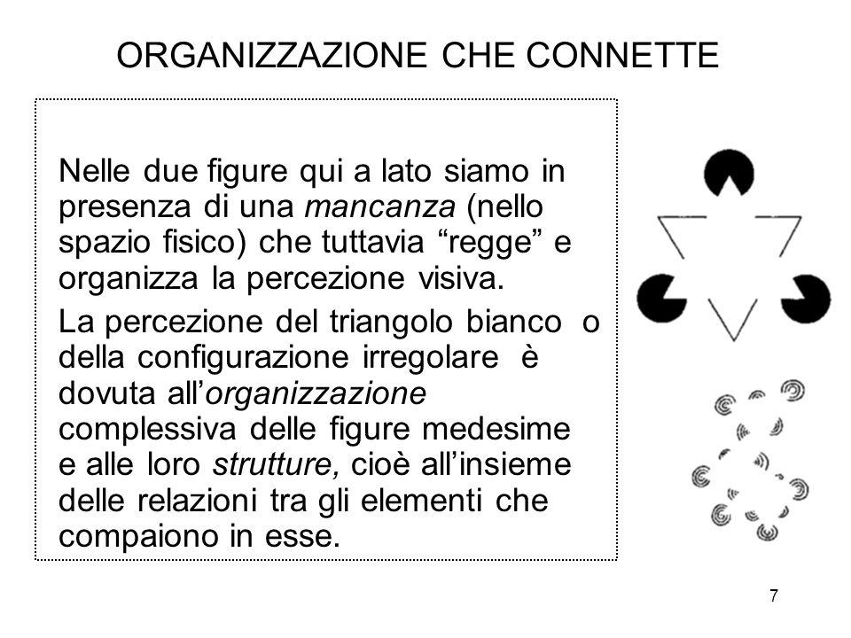 7 ORGANIZZAZIONE CHE CONNETTE Nelle due figure qui a lato siamo in presenza di una mancanza (nello spazio fisico) che tuttavia regge e organizza la pe