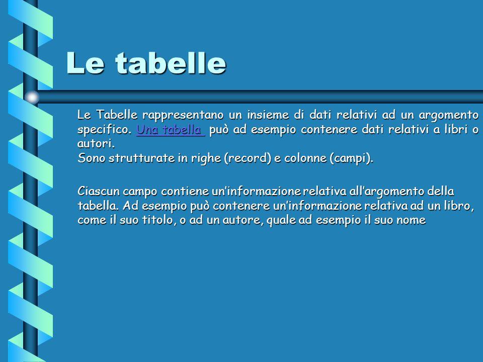 Le tabelle Le Tabelle rappresentano un insieme di dati relativi ad un argomento specifico.