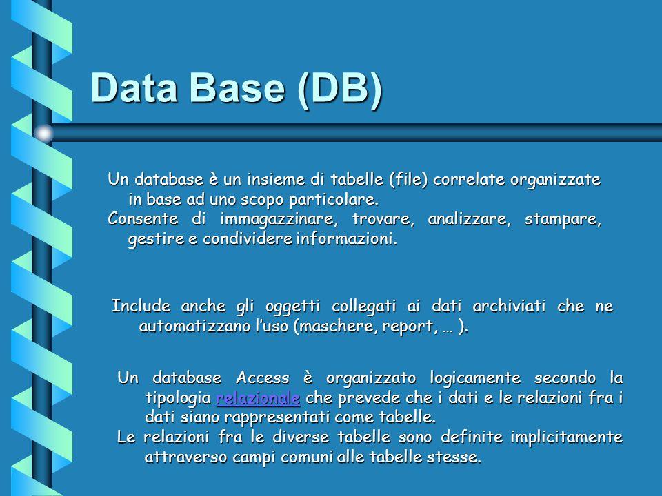 Data Base (DB) Un database è un insieme di tabelle (file) correlate organizzate in base ad uno scopo particolare.