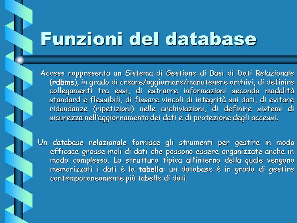 Funzioni del database Access rappresenta un Sistema di Gestione di Basi di Dati Relazionale (rdbms), in grado di creare/aggiornare/manutenere archivi, di definire collegamenti tra essi, di estrarre informazioni secondo modalità standard e flessibili, di fissare vincoli di integrità sui dati, di evitare ridondanze (ripetizioni) nelle archiviazioni, di definire sistemi di sicurezza nellaggiornamento dei dati e di protezione degli accessi.