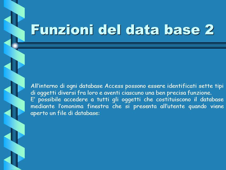 Funzioni del data base 3 Oggetti principali:Tabelle, Query, Schede, Report, Pagine, Macro, Moduli.