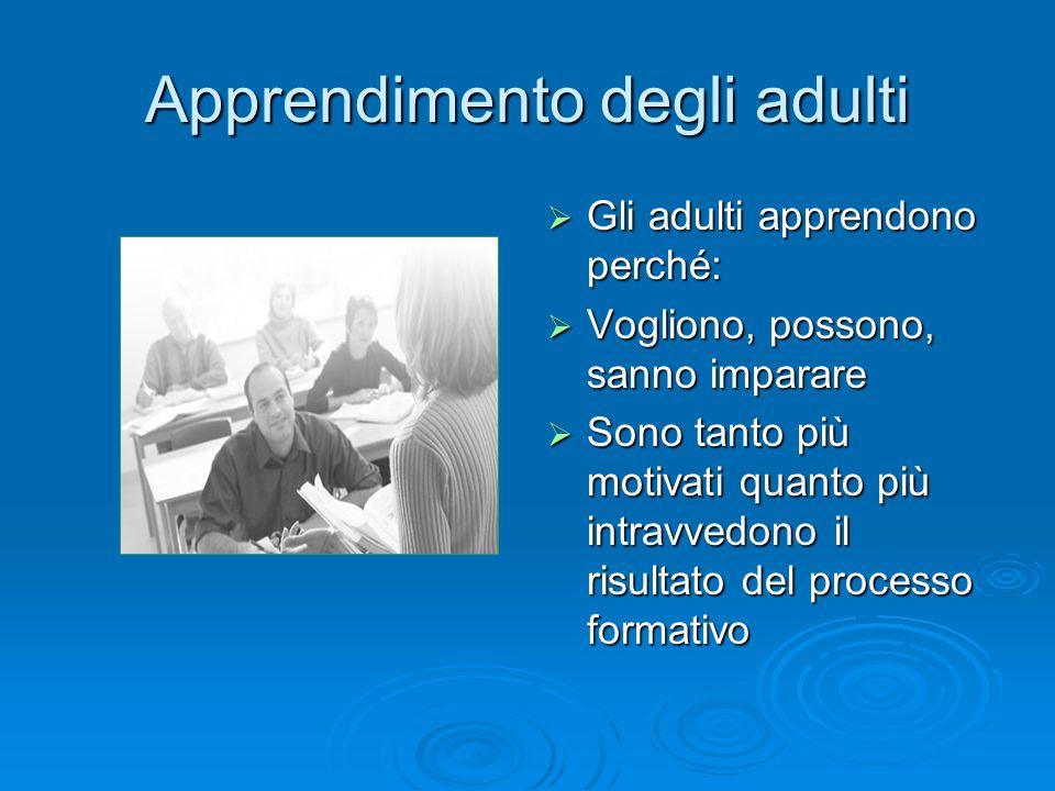 Apprendimento degli adulti Gli adulti apprendono perché: Gli adulti apprendono perché: Vogliono, possono, sanno imparare Vogliono, possono, sanno impa