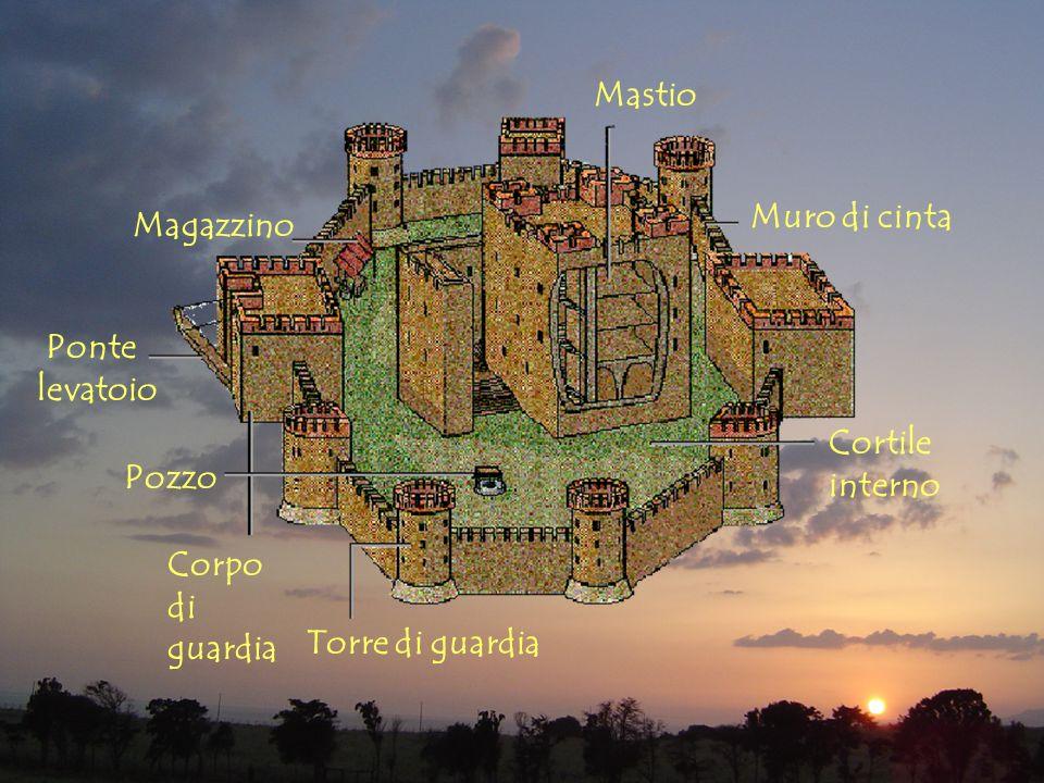 Mastio Muro di cinta Magazzino Ponte levatoio Corpo di guardia Pozzo Torre di guardia Cortile interno