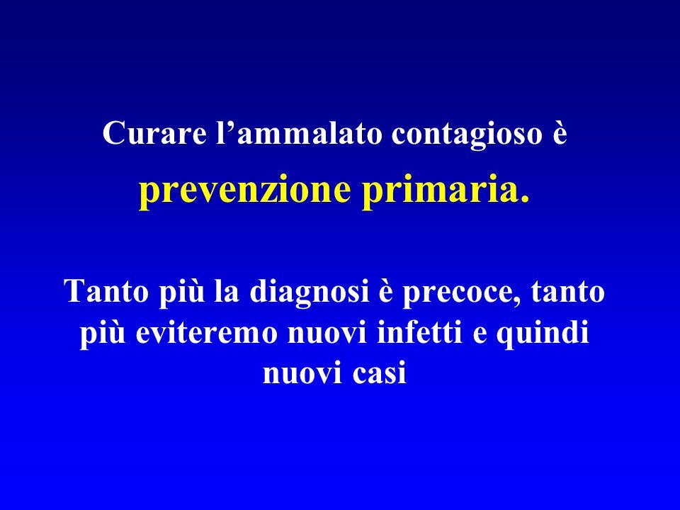 Curare lammalato contagioso è prevenzione primaria.