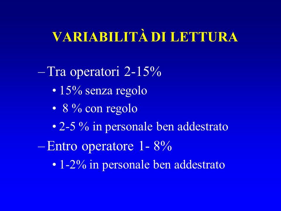 VARIABILITÀ DI LETTURA –Tra operatori 2-15% 15% senza regolo 8 % con regolo 2-5 % in personale ben addestrato –Entro operatore 1- 8% 1-2% in personale ben addestrato