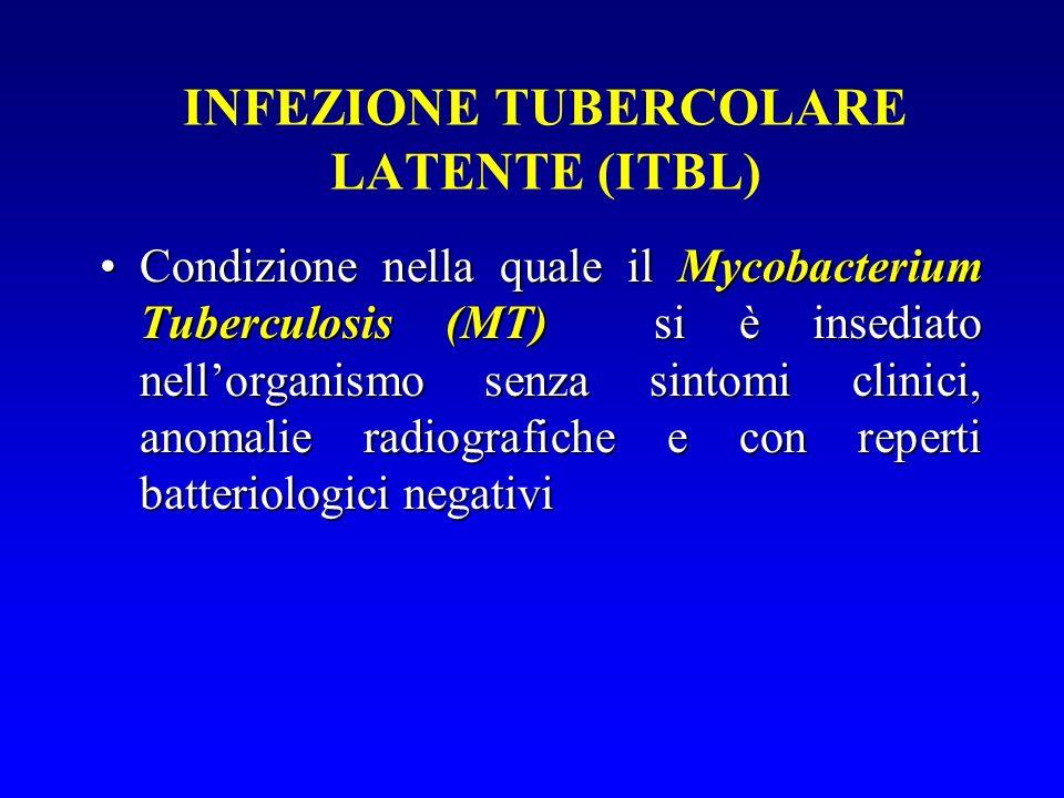 INFEZIONE TUBERCOLARE LATENTE (ITBL) Condizione nella quale il Mycobacterium Tuberculosis (MT) si è insediato nellorganismo senza sintomi clinici, anomalie radiografiche e con reperti batteriologici negativiCondizione nella quale il Mycobacterium Tuberculosis (MT) si è insediato nellorganismo senza sintomi clinici, anomalie radiografiche e con reperti batteriologici negativi